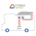 Kit Solare Camper 100W Base
