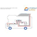Kit Solare Camper 200W Poli Base