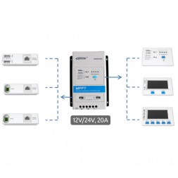 EpSolar controller MPPT 12/24V - 10A  DisplayTriron-DS2 InterfacciaTriron-UCS