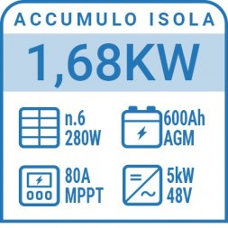 More about Kit a isola 1.68kW con accumulo Pb