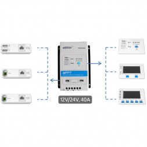 EpSolar controller MPPT 12/24V - 10A