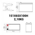 7.5Ah-12V- Eleckson battery