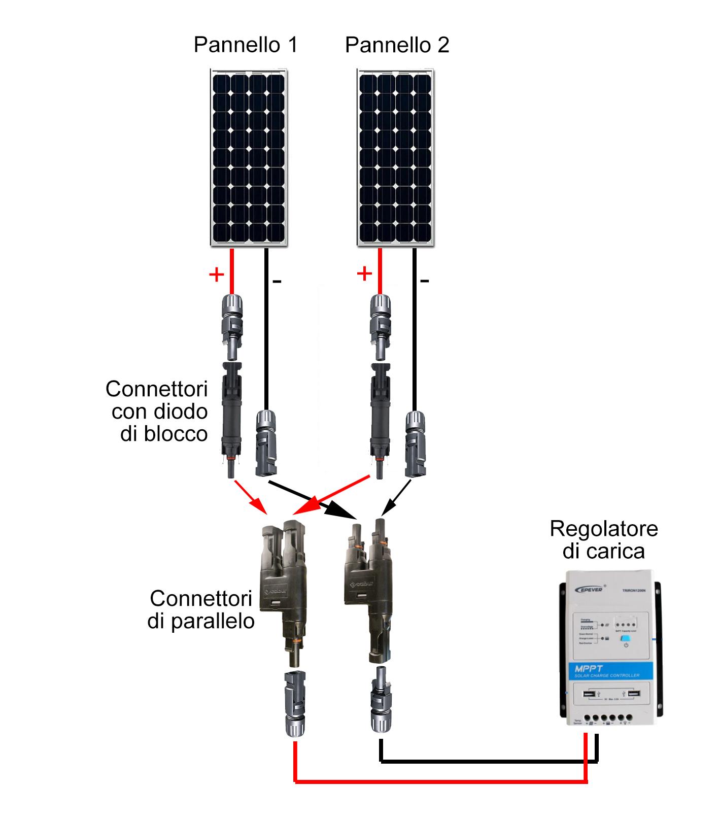 Connessione pannelli fv in parallelo con MC4
